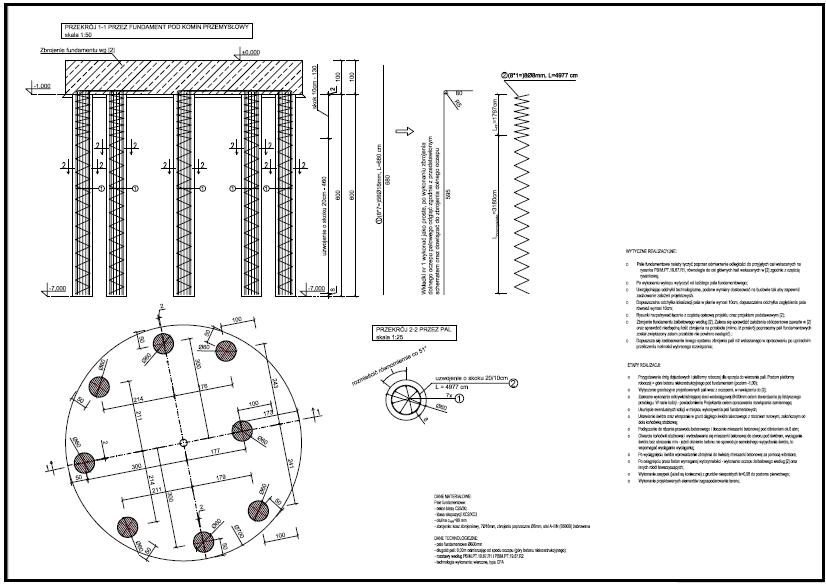 Pale wiercone CFA - Kęty (małopolska)